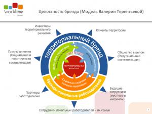 Терентьева_ 1