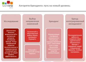 Терентьева_ 2